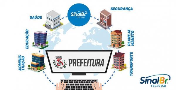 Interligação de órgãos públicos: a Sinal Br também faz!